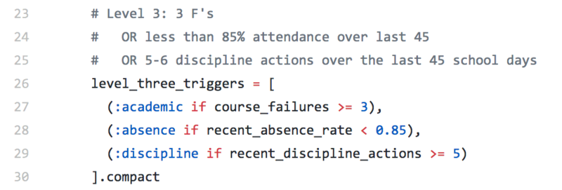 Open source code that defines three triggers: academic, absence and discipline.