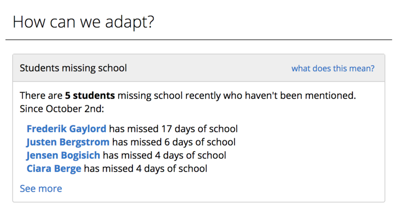 How can we adapt? Below are the students who are missing school recently and haven't been mentioned.